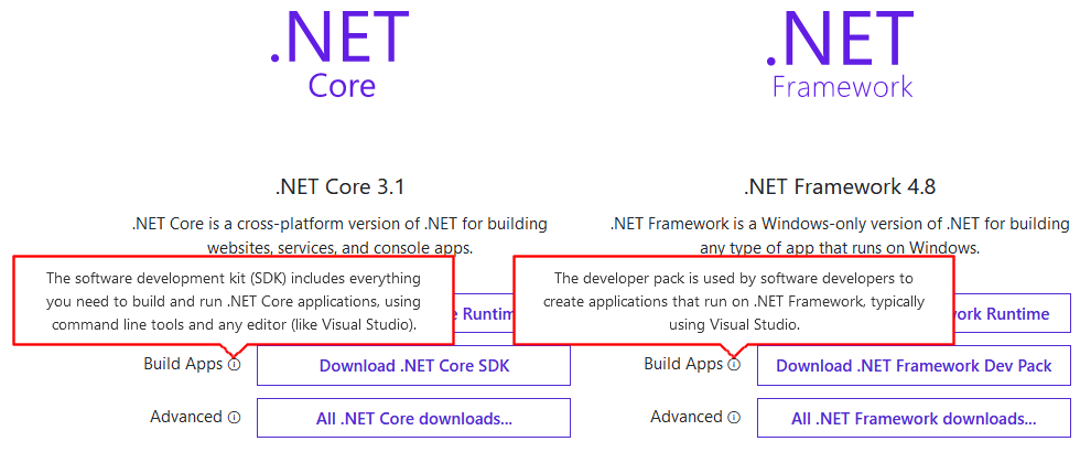 Download Build packs for.NET Framework and .NET Core applications.